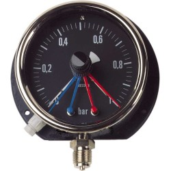 Measurement of pressure and differential pressure